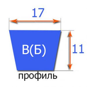17х категория