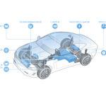 Инновационные материалы и уплотнения от Freudenberg Sealing Technologies для электромобильных приложений