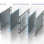Уплотнения Freudenberg Sealing Technologies для компактных топливных элементов